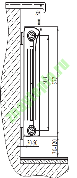 Как правильно установить радиатор? Правила монтажа.