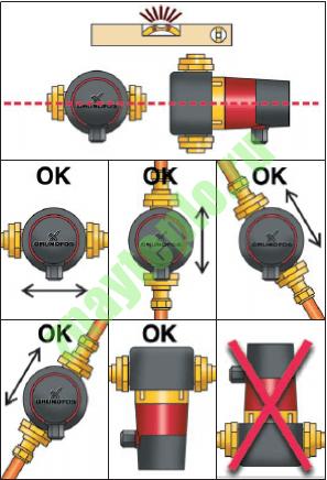 Как работает повысительный насос? Насос для рециркуляции горячей воды.