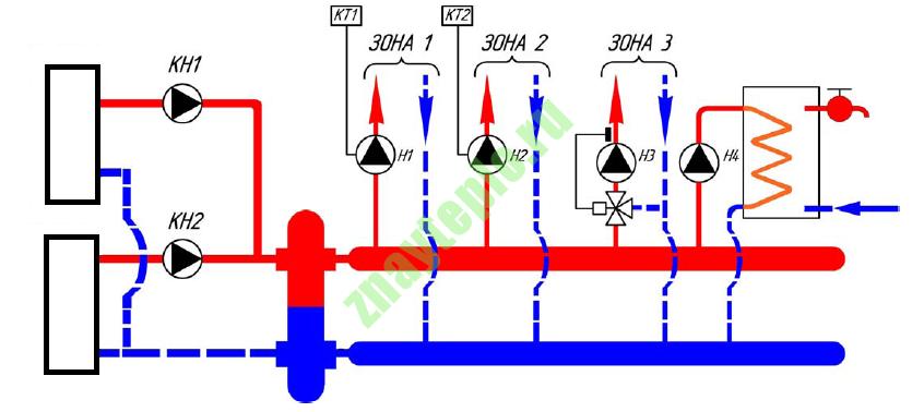 Система отопления с гидравлическим разделителем