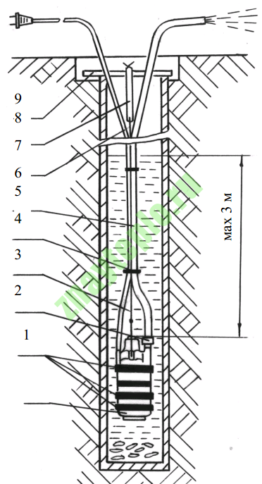 Принцип работы вибрационного насоса.