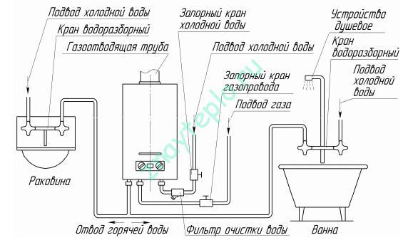 схема подключения проточного водонагревателя.