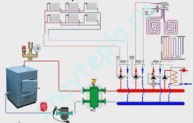 Что такое комбинированная система отопления?