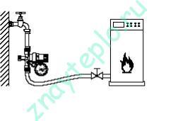 Как работает установка подпитки отопительного контура