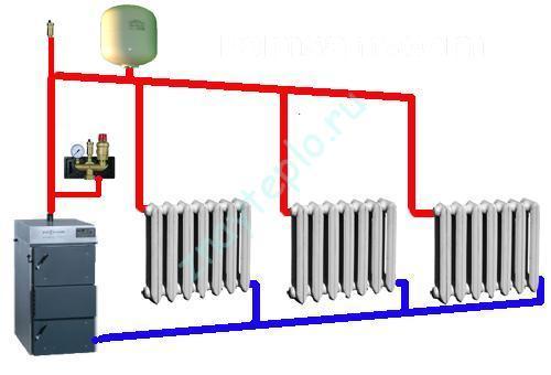 Система водяного отопления для частного дома или коттеджа.