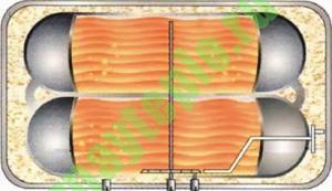 Как устроен плоский горизонтальный накопительный водонагреватель