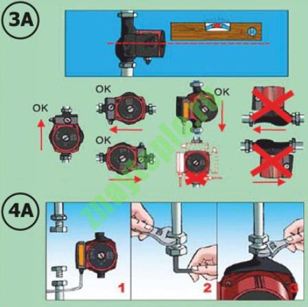 Как выбрать циркуляционный насос для отопления?