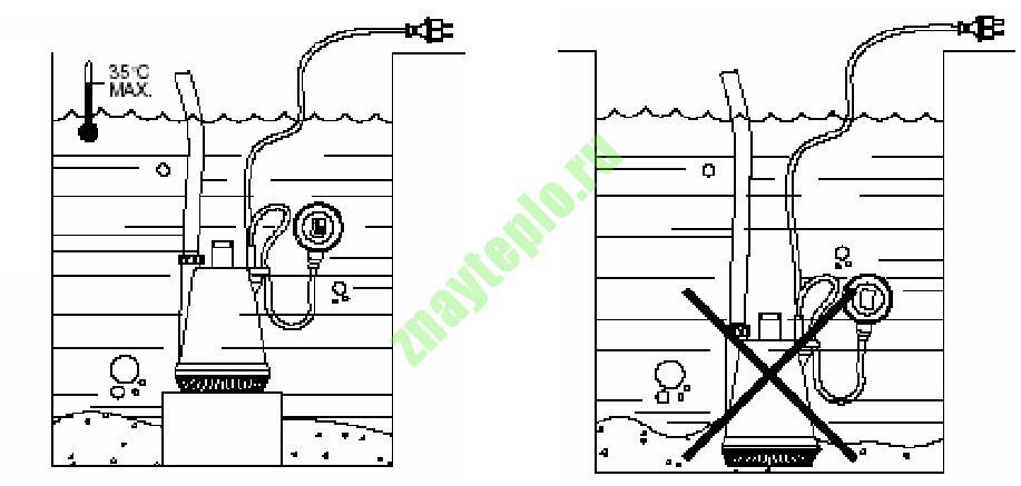 Как работает дренажный или фекальный насос и в чем между ними разница.