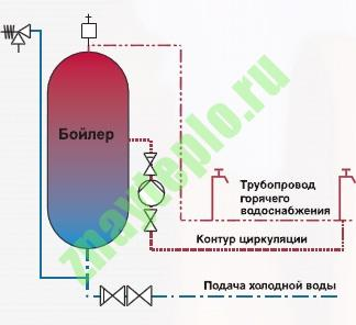 Схема монтажа насоса для рециркуляции воды