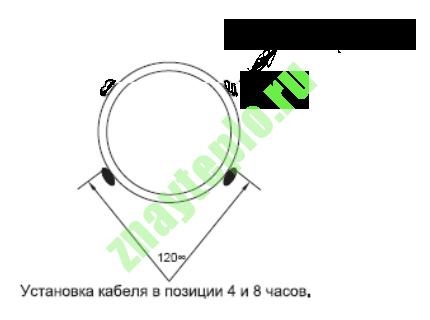 установка двух секций в положении 4-8