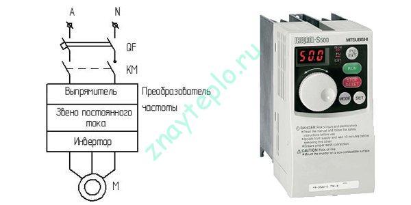 Частотно регулируемые насосы для отопления и воды.