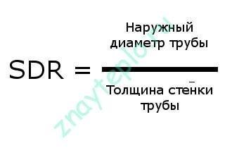 что такое SDR