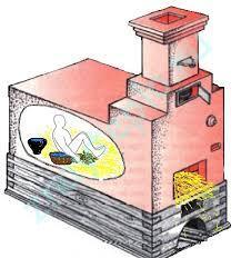 Виды и устройство печей из кирпича.