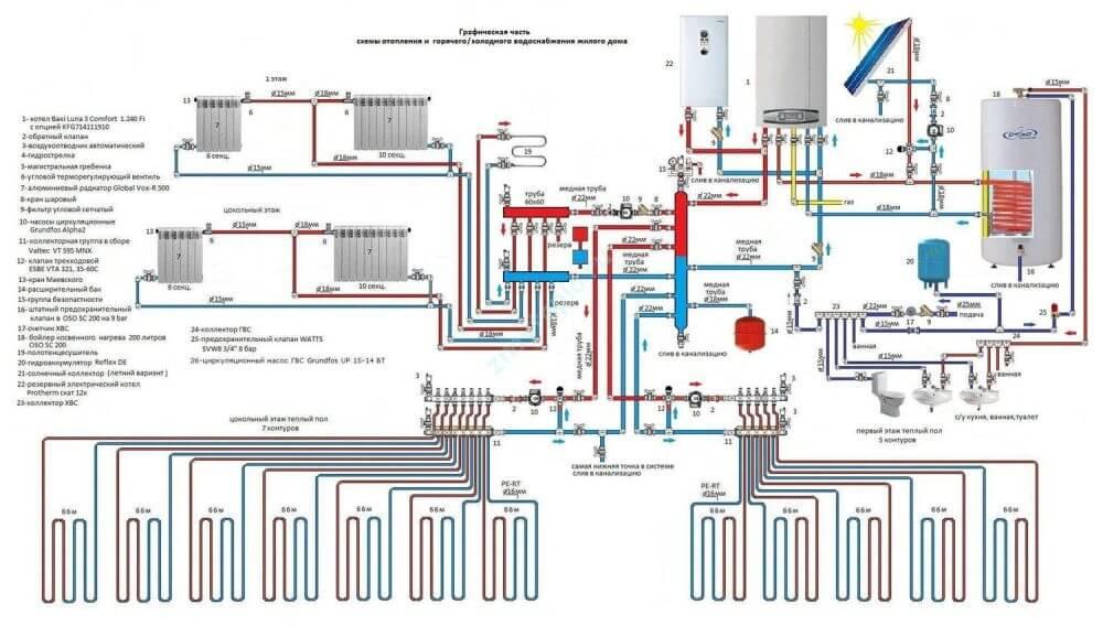 Распределительный коллектор и система отопления на его основе.