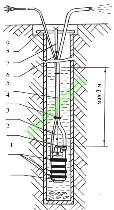 Установка вибрационного насоса горизонтально в колодец