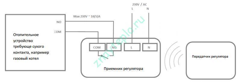 Схема подключения беспроводного термостата к котлу по разрыву цепи
