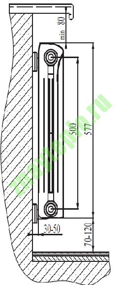 Схема установки радиатора отопления